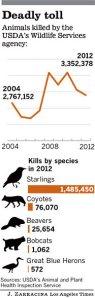 la-me-wildlife-killing-g