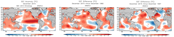 SSTs December 2015 compared to 97 copy