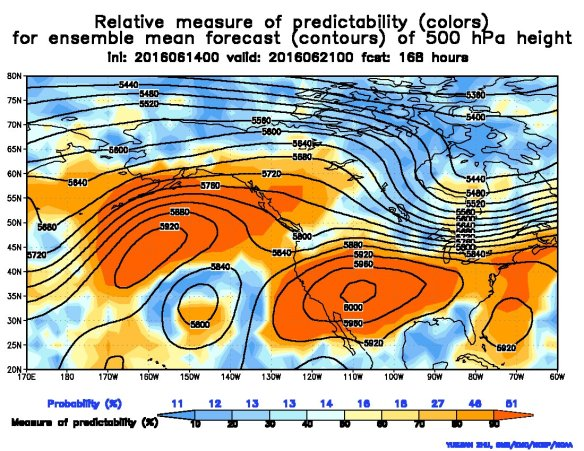 Strong High Pressure System