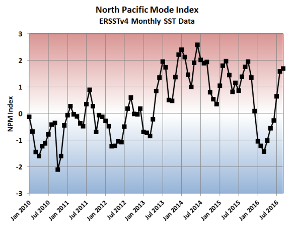npm_index